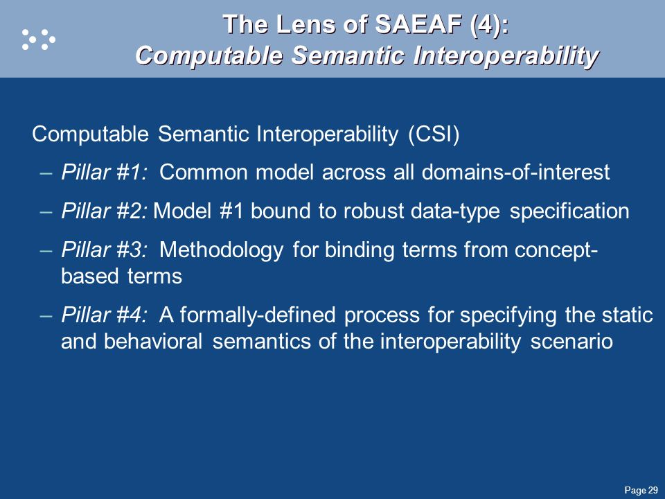 The Lens of SAEAF (4): Computable Semantic Interoperability