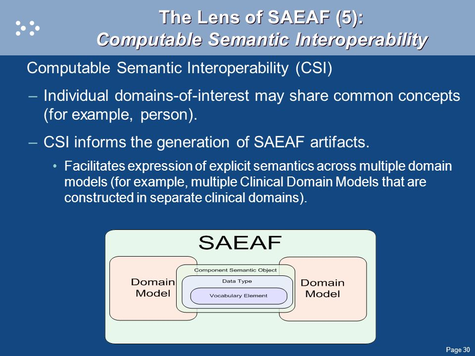 The Lens of SAEAF (5): Computable Semantic Interoperability
