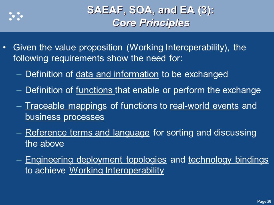 SAEAF, SOA, and EA (3): Core Principles