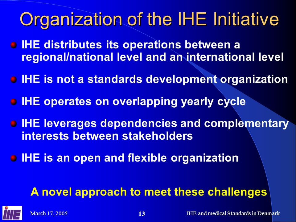 Organization of the IHE Initiative