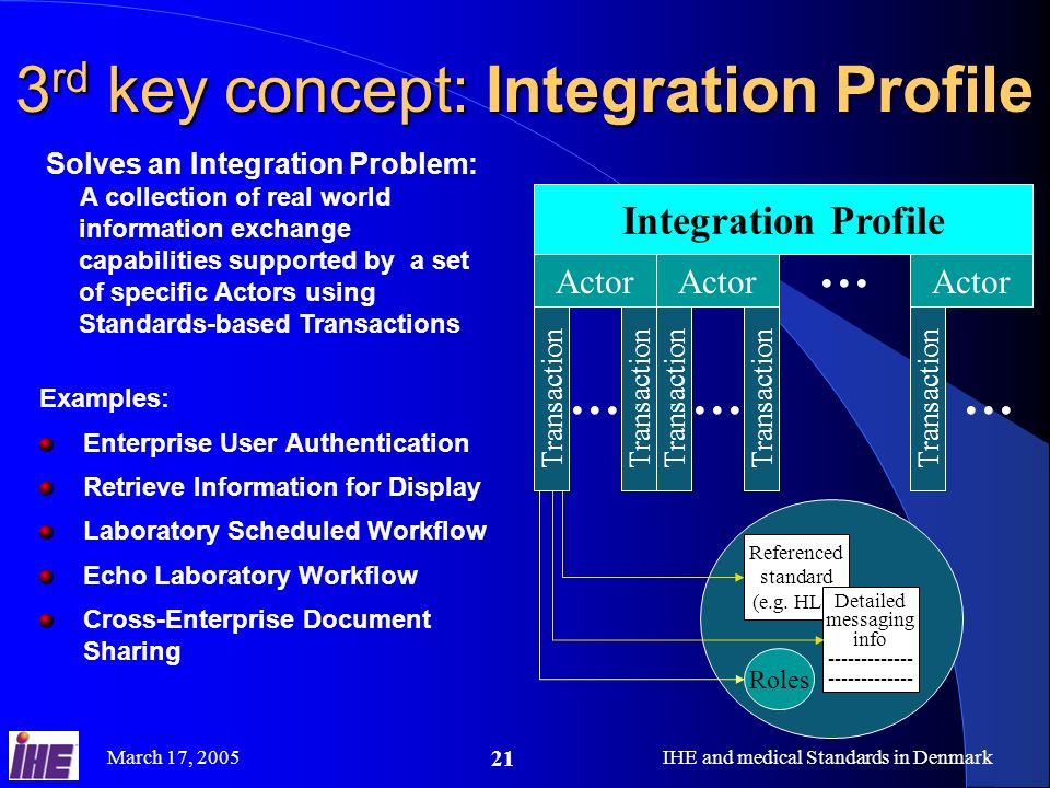 3rd key concept: Integration Profile