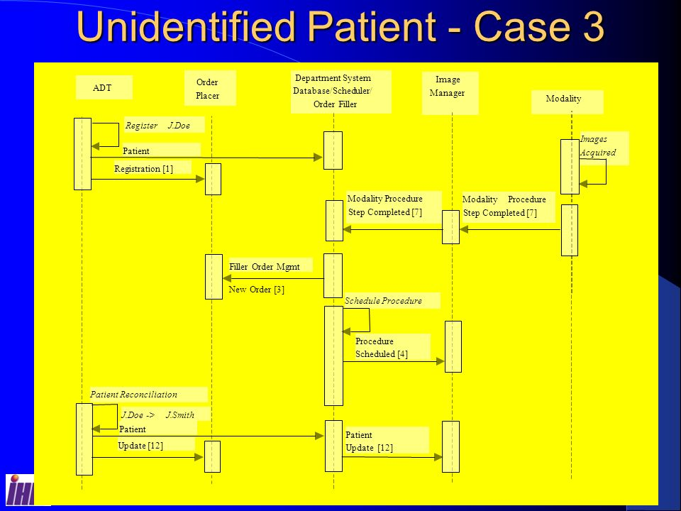 Unidentified Patient - Case 3
