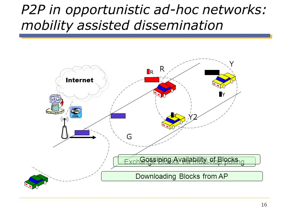 P2P in opportunistic ad-hoc networks: mobility assisted dissemination