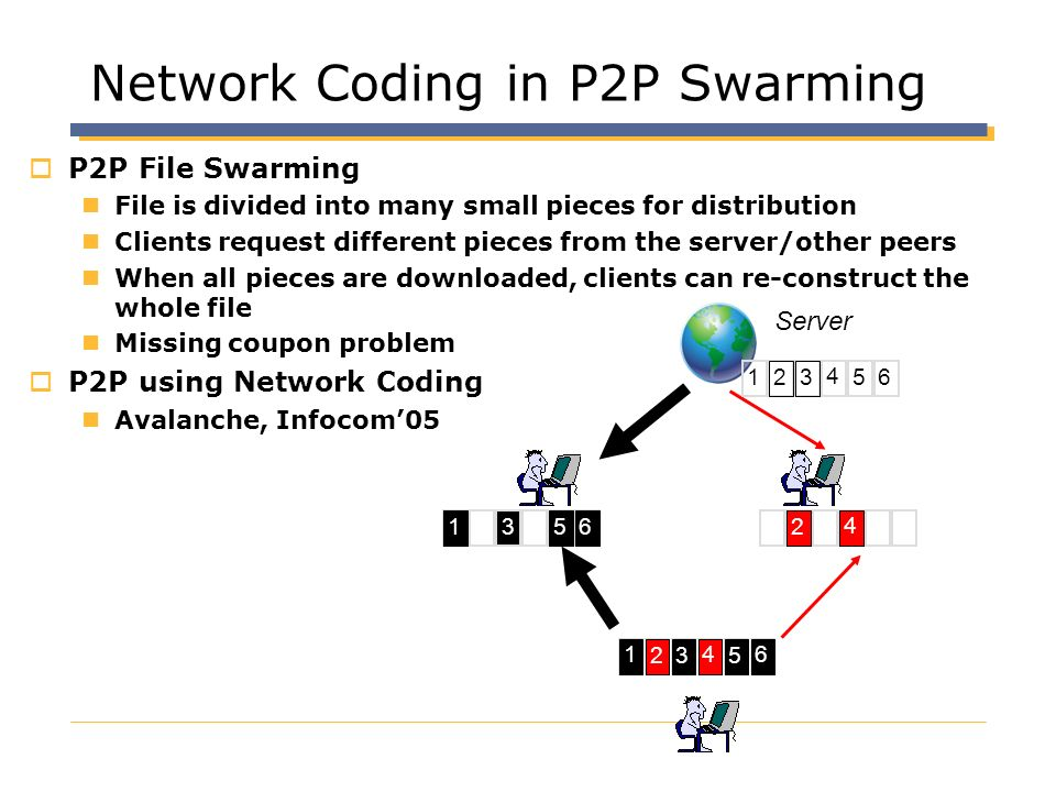 Network Coding in P2P Swarming