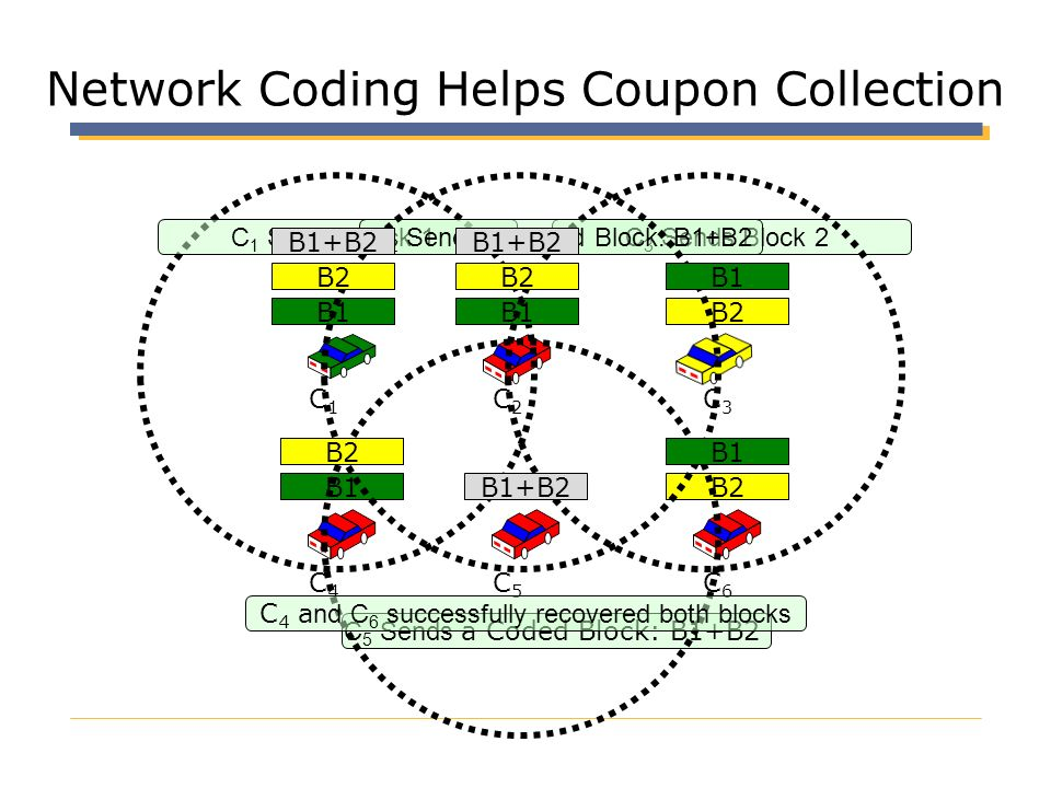 Network Coding Helps Coupon Collection