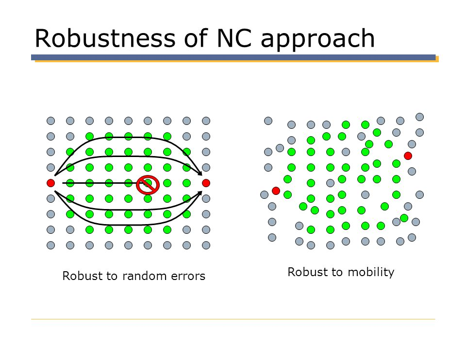 Robustness of NC approach
