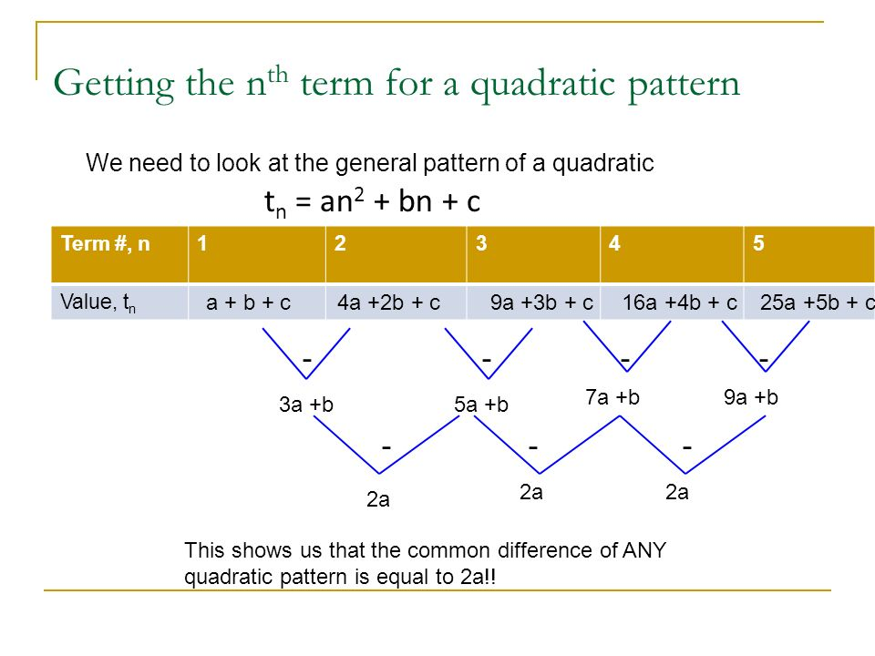 quadratic patterns function notation and graphing parabolas ppt