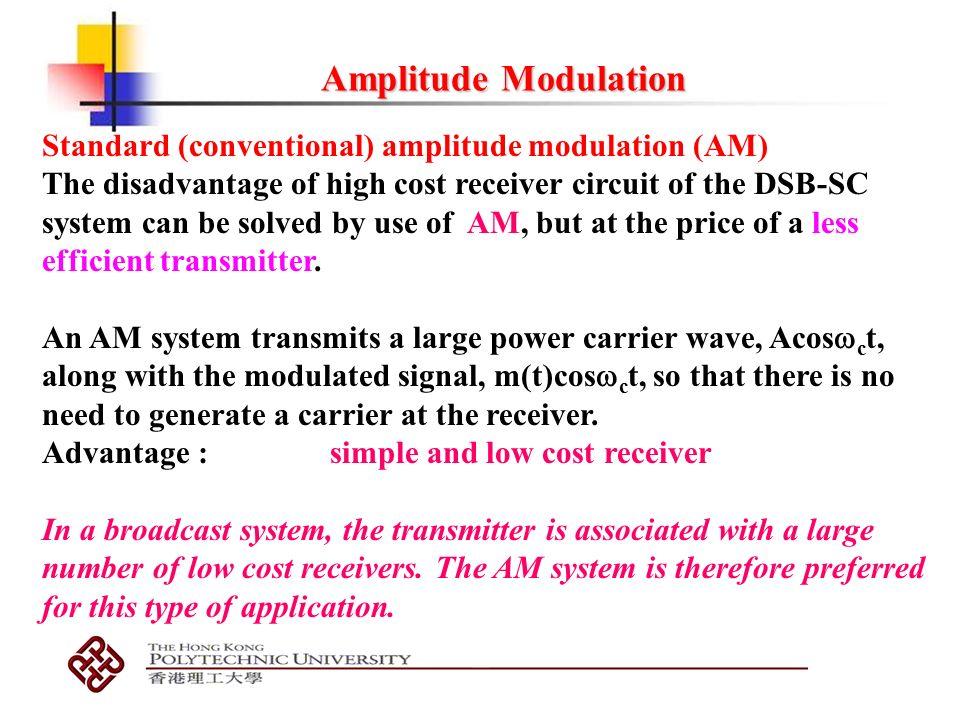 Amplitude Modulation Objectives: To introduce amplitude