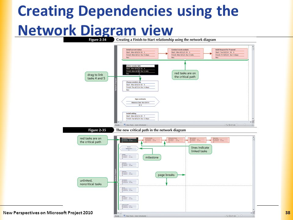 Microsoft Project Relationship Diagram - Schema Wiring Diagrams