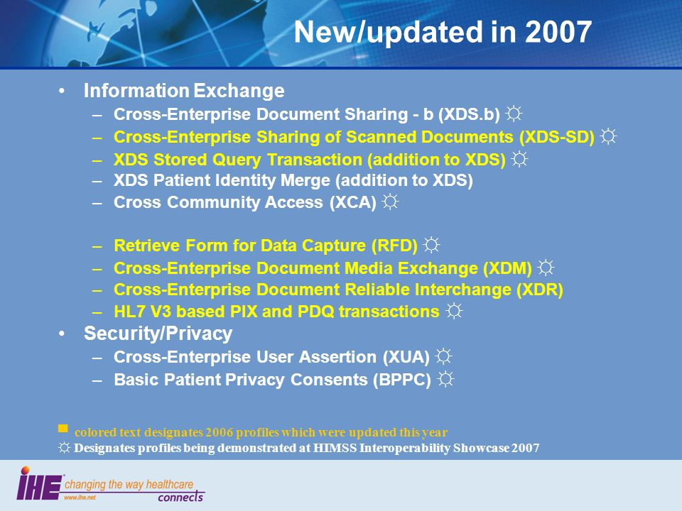 New/updated in 2007 Information Exchange Security/Privacy