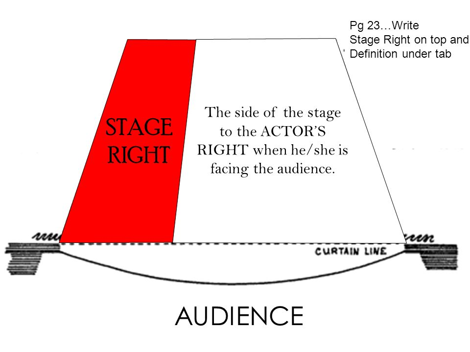 AUDIENCE+STAGE+RIGHT+UP+STAGE+CENTER+STA