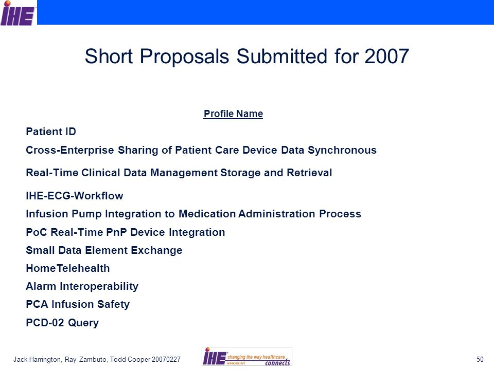 Short Proposals Submitted for 2007