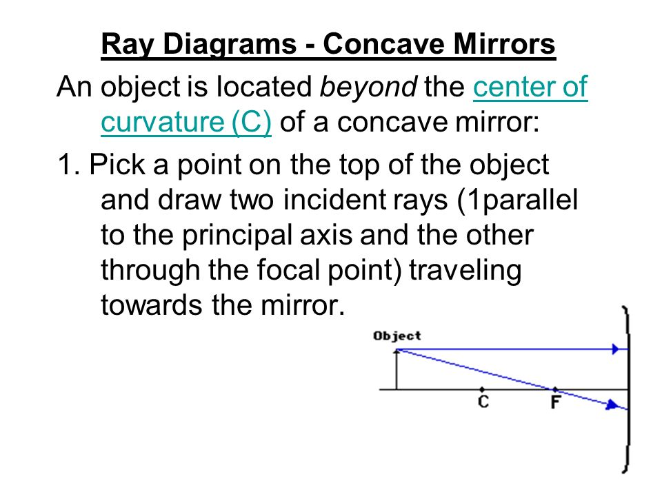 Concave And Convex Mirrors Ppt Video Online Download