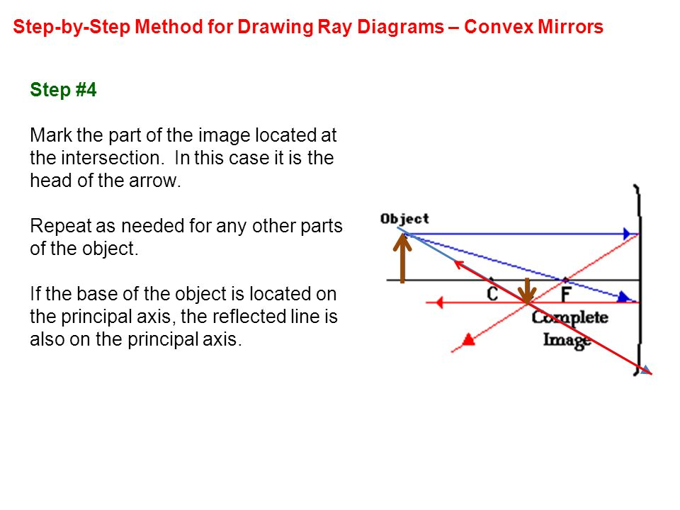 Ray diagram drawing electrical work wiring diagram light and optics light is an electromagetic wave ppt video online rh slideplayer com ray diagram drawing program ray diagrams physics ccuart Image collections