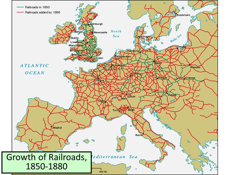 Growth of Railroads, 1850-1880