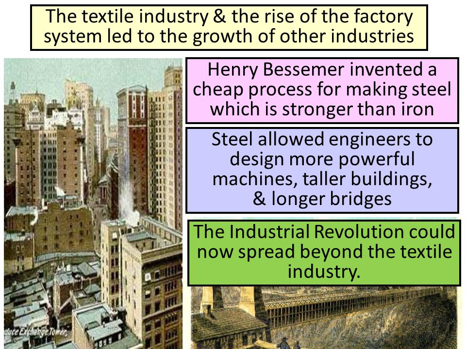The textile industry & the rise of the factory system led to the growth of other industries