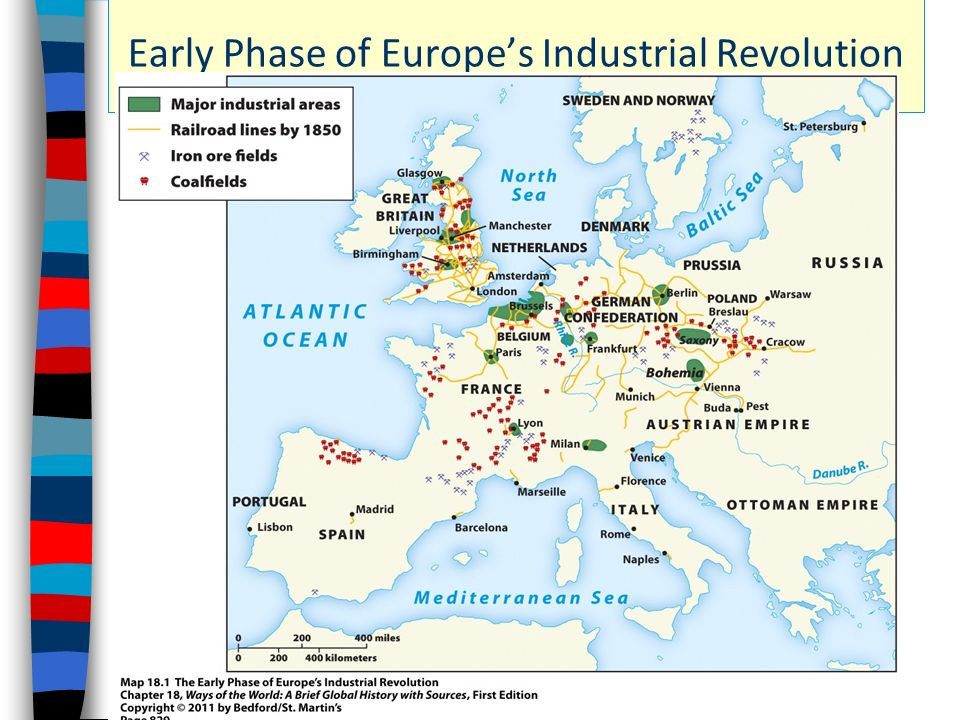Early Phase of Europe's Industrial Revolution