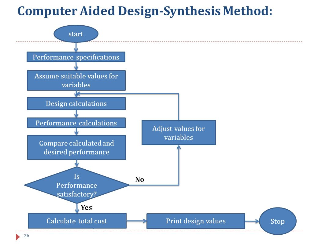 Synchronous Machine Unit -V. - ppt video online download