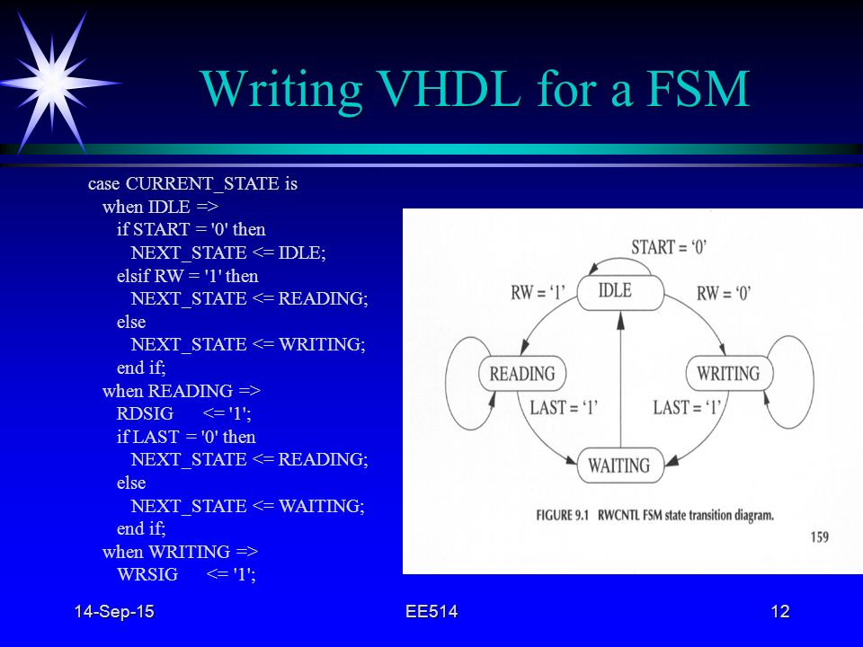 Writing VHDL for a FSM case CURRENT_STATE is when IDLE =>