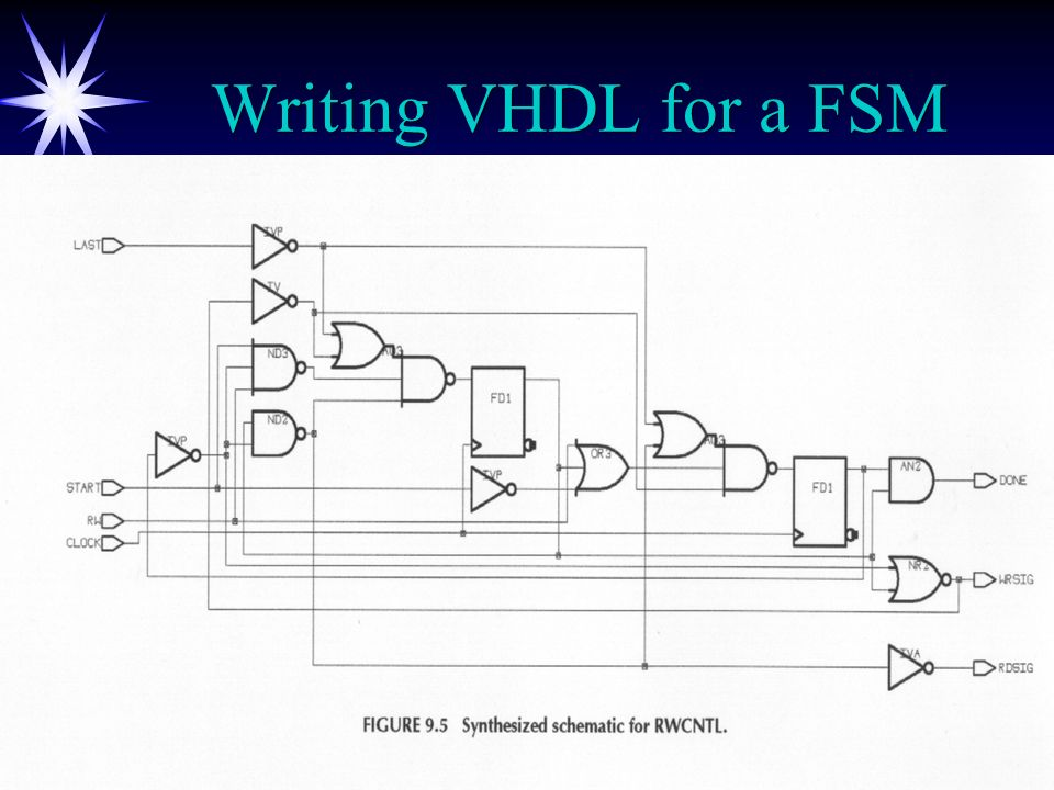 4/22/2017 Writing VHDL for a FSM 22-Apr-17 EE514 EE514