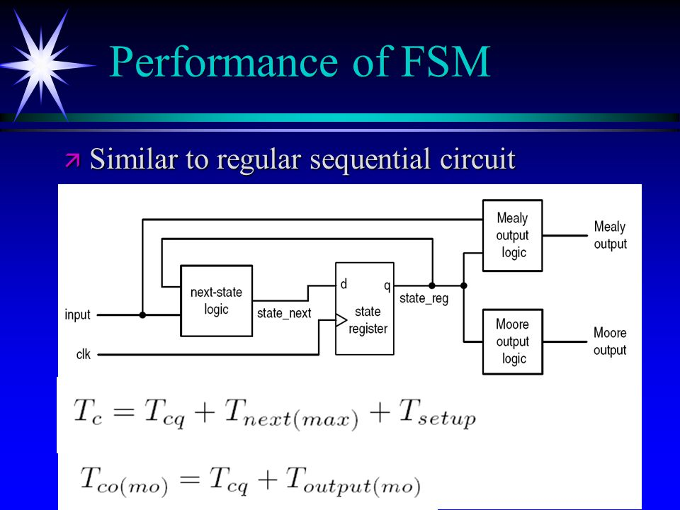 Performance of FSM Similar to regular sequential circuit 22-Apr-17
