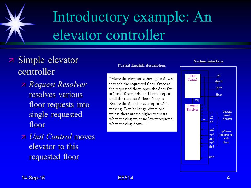 Introductory example: An elevator controller