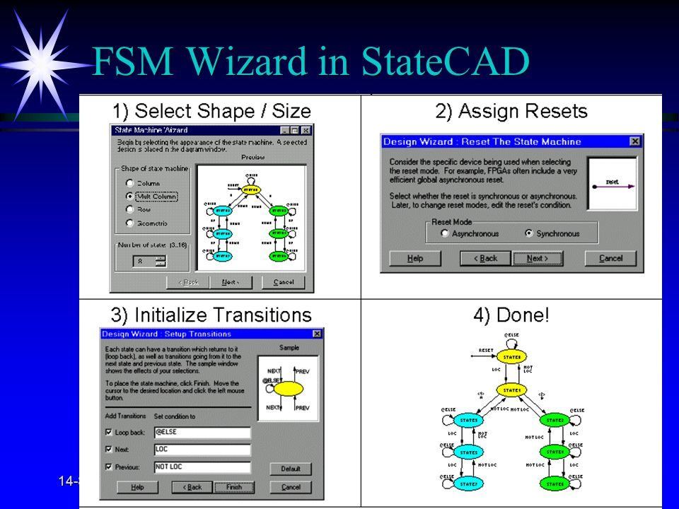 4/22/2017 FSM Wizard in StateCAD 22-Apr-17 EE514 EE514