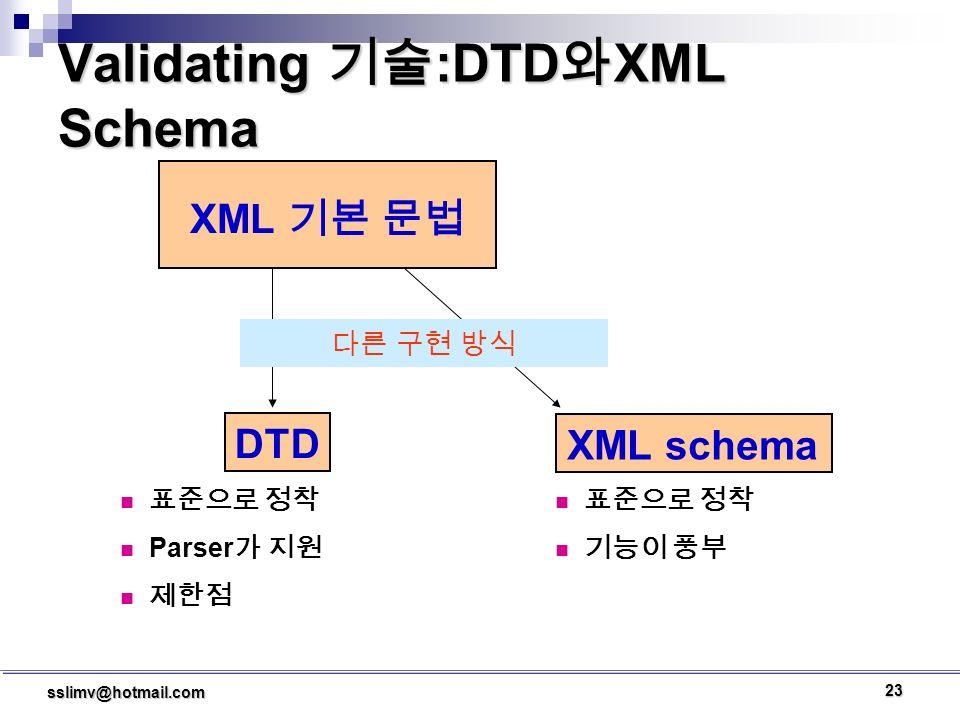 Basic XML, DTD & Schema  - ppt video online download