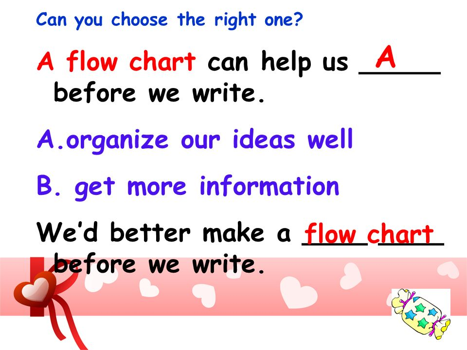 A A flow chart can help us _____ before we write.