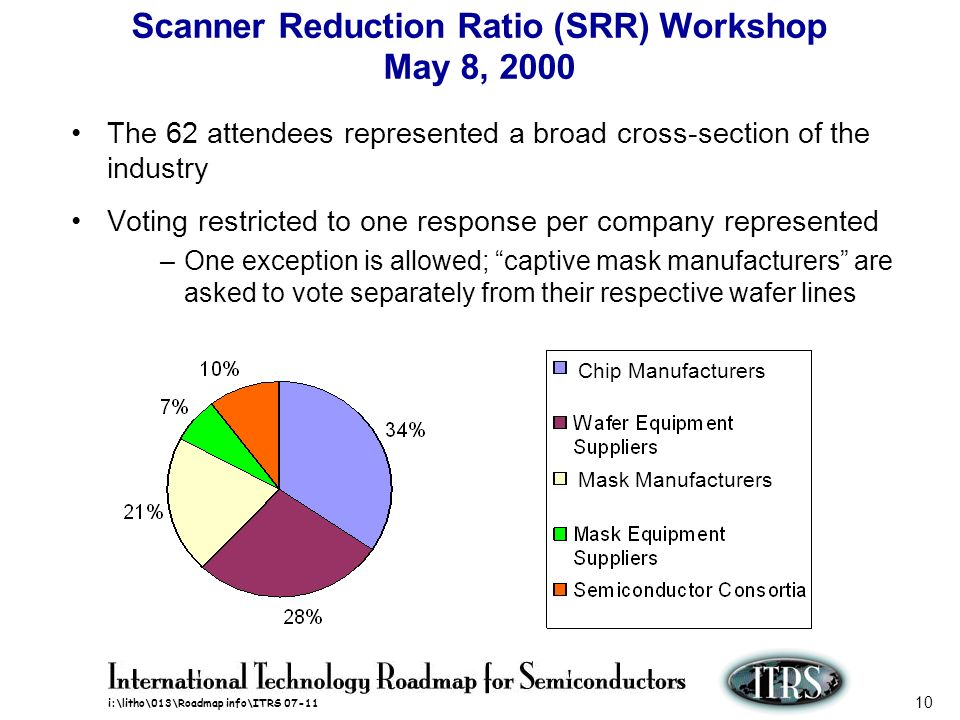 Scanner Reduction Ratio (SRR) Workshop May 8, 2000