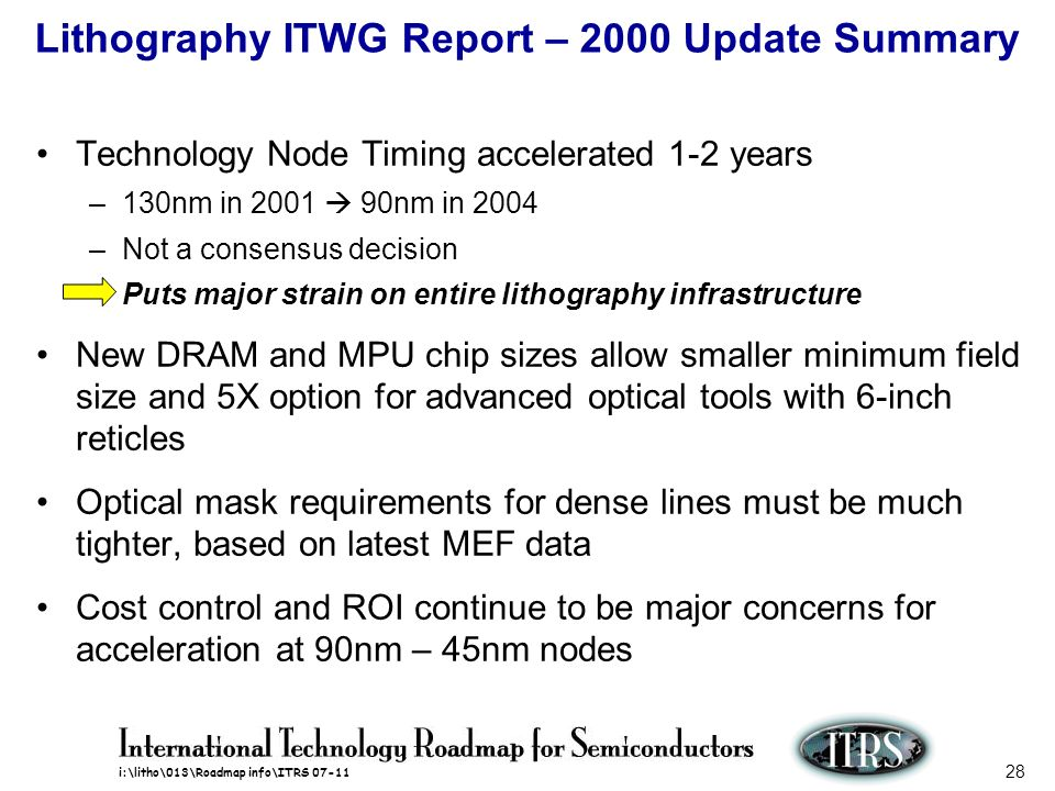 Lithography ITWG Report – 2000 Update Summary