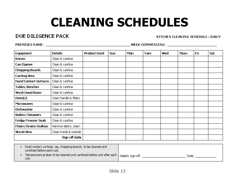 Cleaning personal hygiene ppt video online download 13 cleaning schedules altavistaventures Gallery