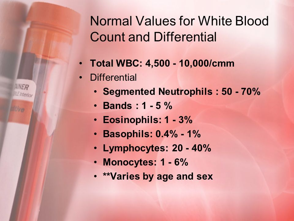 Normal Values for White Blood Count and Differential