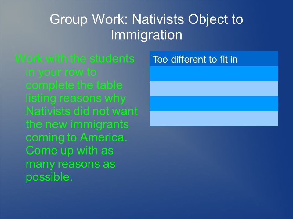Group Work: Nativists Object to Immigration