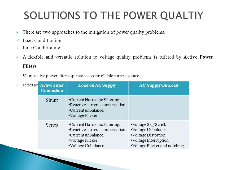 SOLUTIONS TO THE POWER QUALTIY