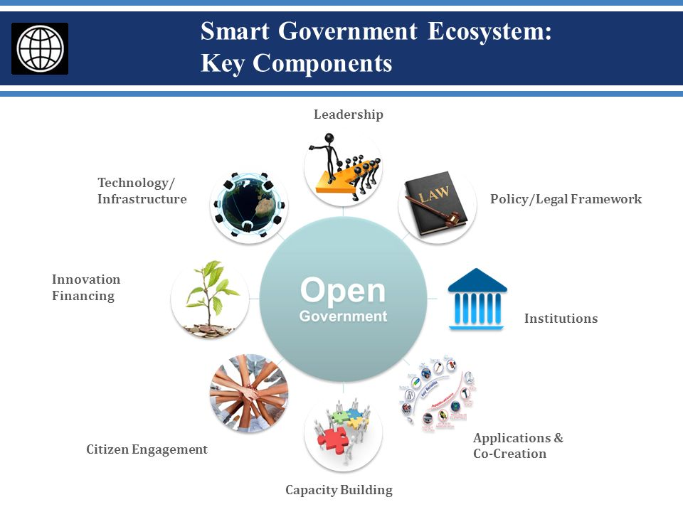 Smart Government Ecosystem: Key Components