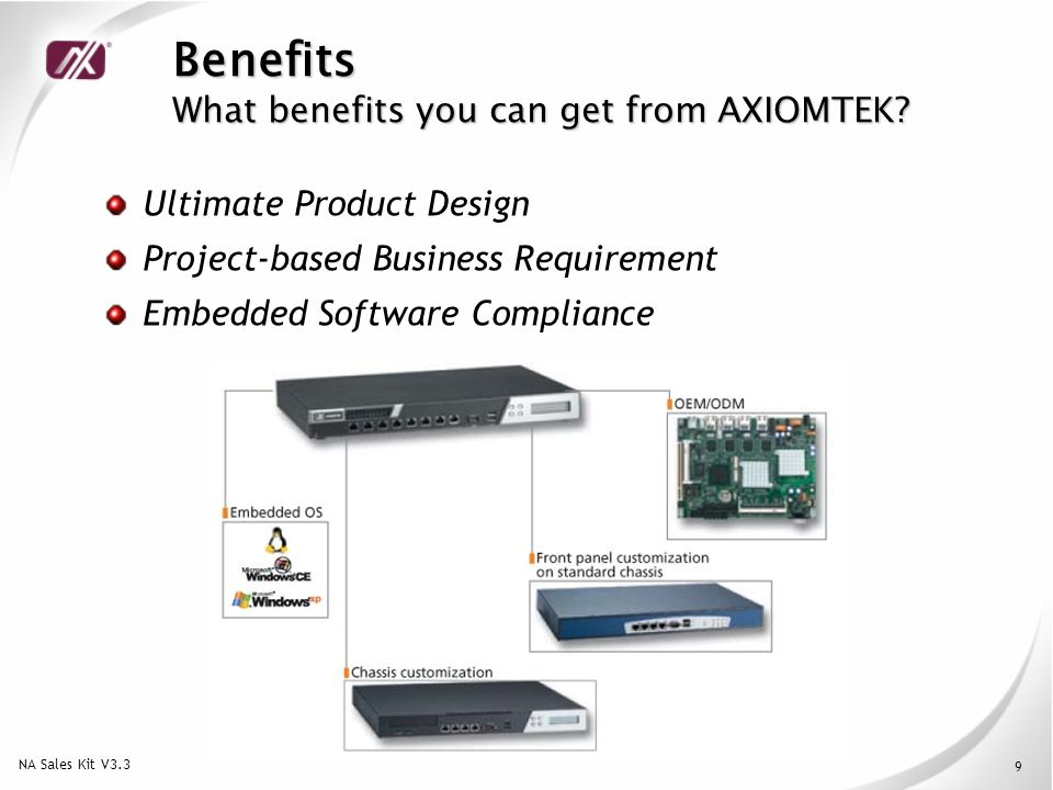 AXIOMTEC SBC86804 DRIVER FOR WINDOWS DOWNLOAD