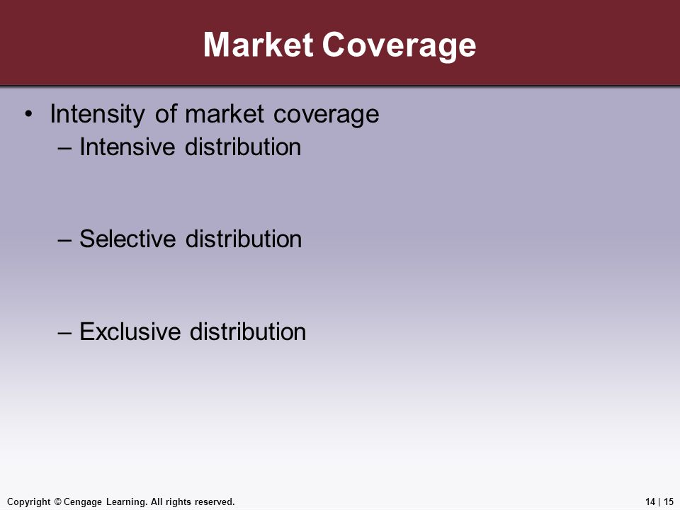 Market Coverage Intensity of market coverage Intensive distribution