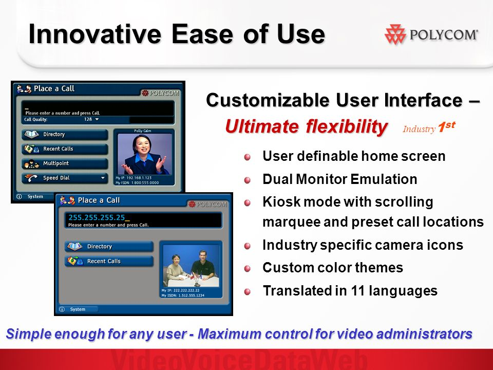 Polycom VSX 7000 Product Introduction - ppt download