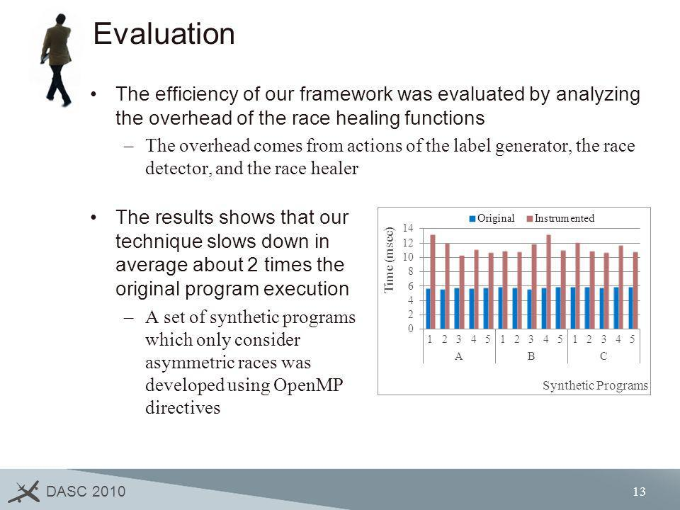 Evaluation The efficiency of our framework was evaluated by analyzing the overhead of the race healing functions.
