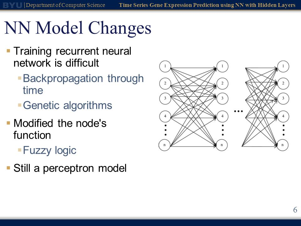 NN Model Changes Training recurrent neural network is difficult