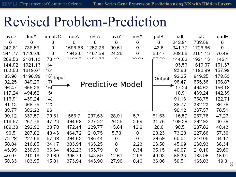 Revised Problem-Prediction