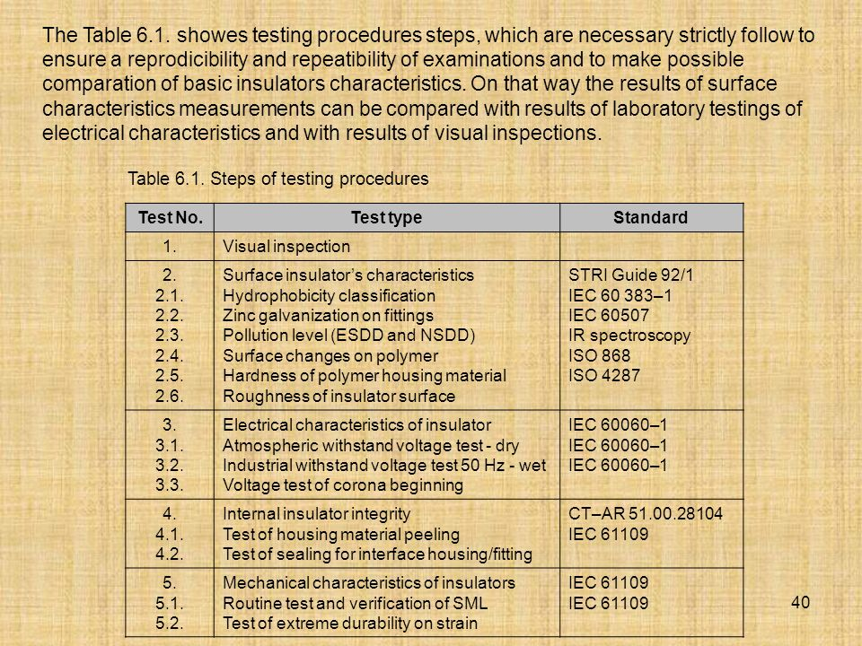 The Table 6.1. showes testing procedures steps, which are necessary strictly follow to ensure a reprodicibility and repeatibility of examinations and to make possible comparation of basic insulators characteristics. On that way the results of surface characteristics measurements can be compared with results of laboratory testings of electrical characteristics and with results of visual inspections.