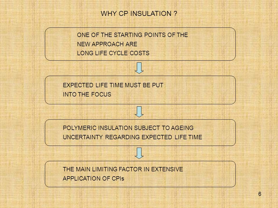 WHY CP INSULATION ONE OF THE STARTING POINTS OF THE NEW APPROACH ARE