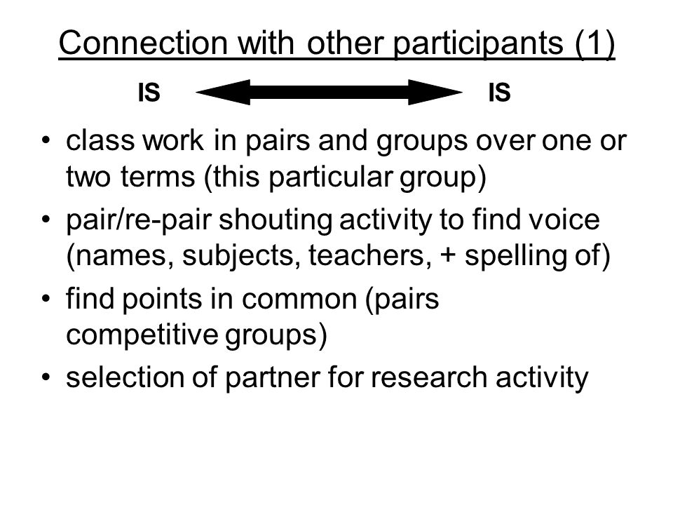 Connection with other participants (1)