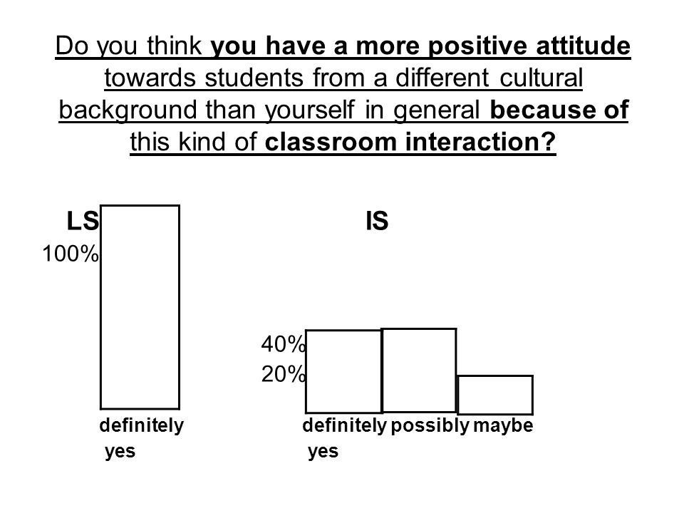 Do you think you have a more positive attitude towards students from a different cultural background than yourself in general because of this kind of classroom interaction