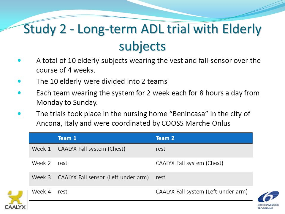 Study 2 - Long-term ADL trial with Elderly subjects