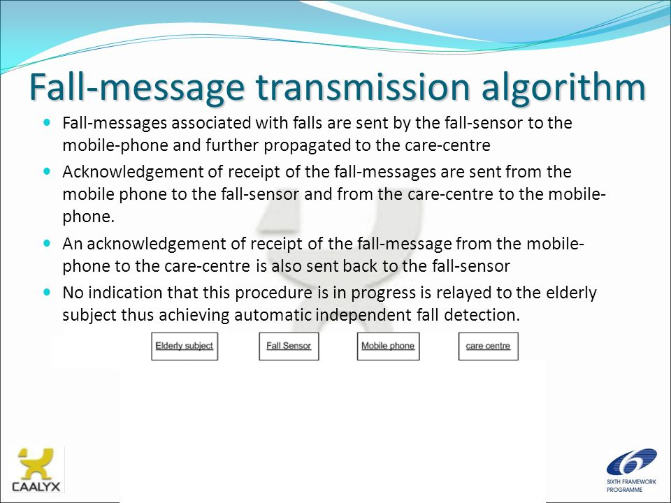 Fall-message transmission algorithm