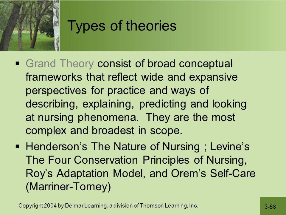 list of grand nursing theories