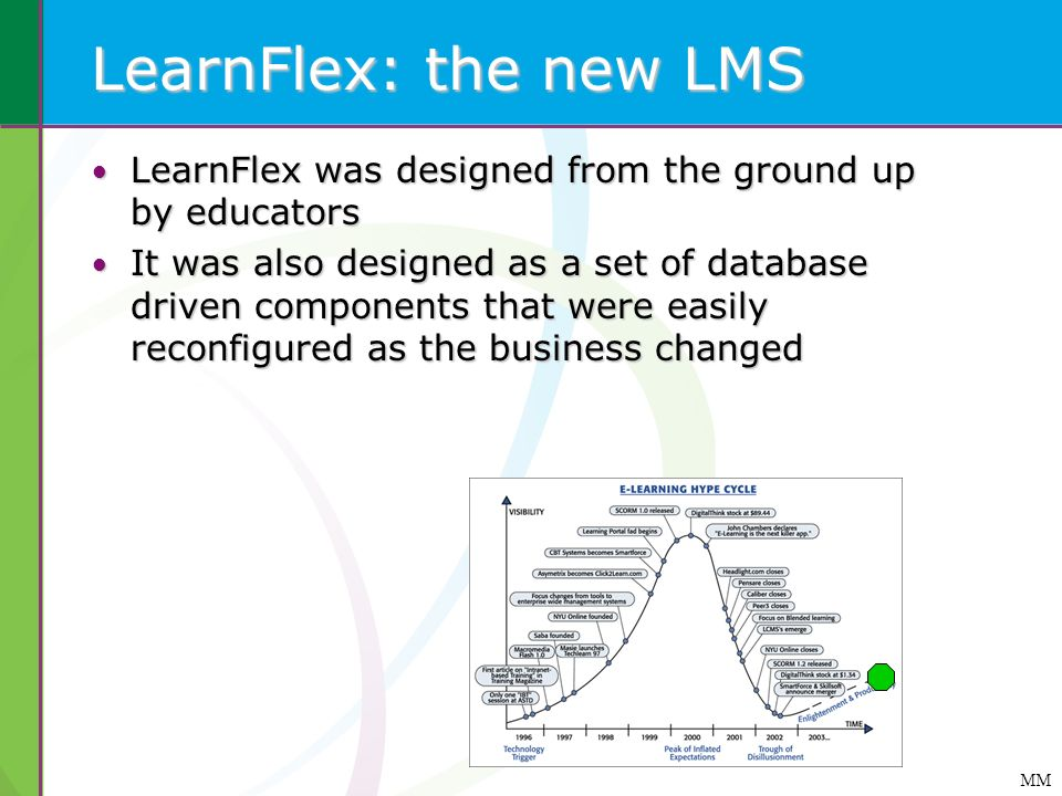 LearnFlex: the new LMS LearnFlex was designed from the ground up by educators.